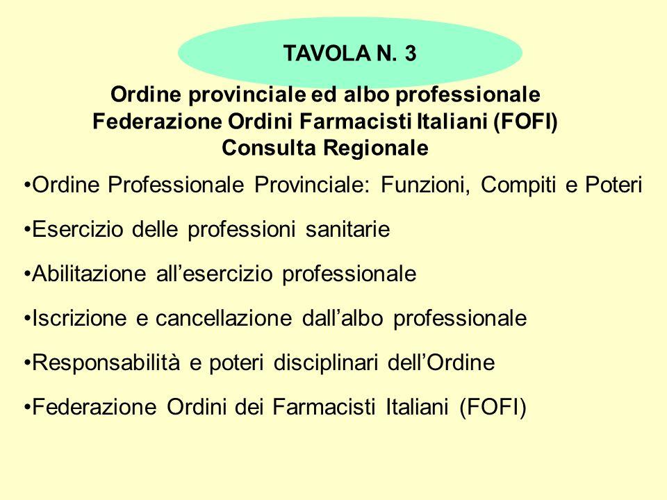 TAVOLA N. 3 Ordine provinciale ed albo professionale Federazione Ordini Farmacisti Italiani (FOFI) Consulta Regionale Ordine Professionale Provinciale