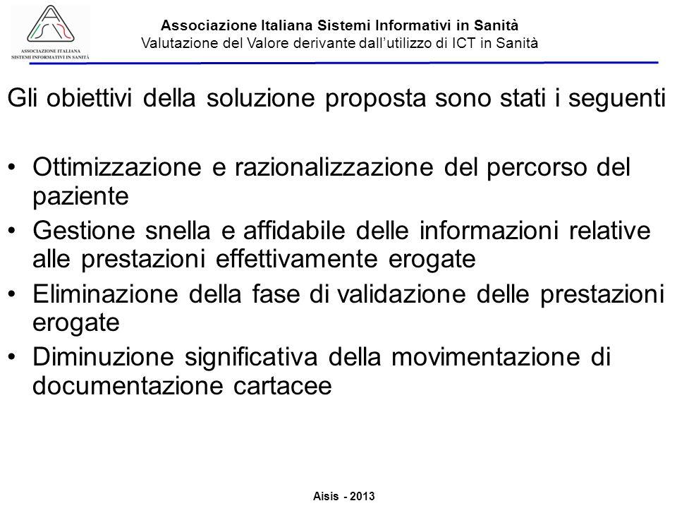 Aisis - 2013 Associazione Italiana Sistemi Informativi in Sanità Valutazione del Valore derivante dallutilizzo di ICT in Sanità Quali attori coinvolge la dematerializzazione Prescrittore (MMG/PLS – Specialista aziendale) Prenotatore (CUP – Accettazione diretta) Erogatore (Azienda – Farmacia) Sistema di Accoglienza Regionale (SAR) Sistema di Accoglienza Centrale (SAC)