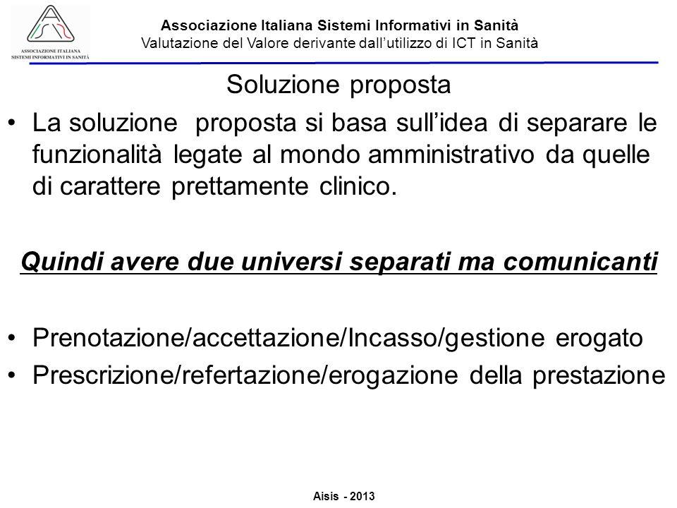 Aisis - 2013 Associazione Italiana Sistemi Informativi in Sanità Valutazione del Valore derivante dallutilizzo di ICT in Sanità Relazione tra attori e sistemi SACSAR SOLE Azienda SOLE Az.