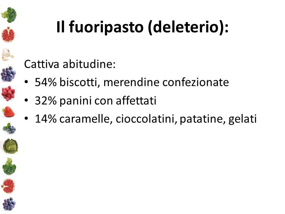 Il fuoripasto (deleterio): Cattiva abitudine: 54% biscotti, merendine confezionate 32% panini con affettati 14% caramelle, cioccolatini, patatine, gelati