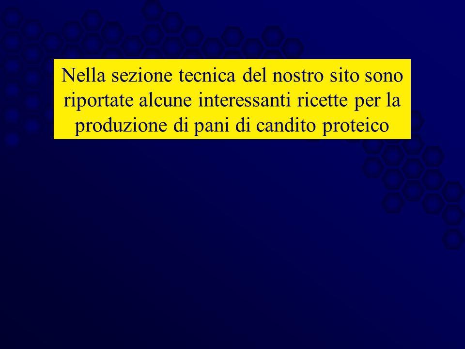 Nella sezione tecnica del nostro sito sono riportate alcune interessanti ricette per la produzione di pani di candito proteico