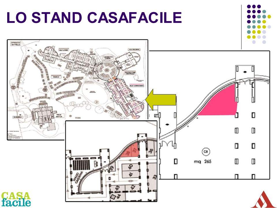 LO STAND CASAFACILE
