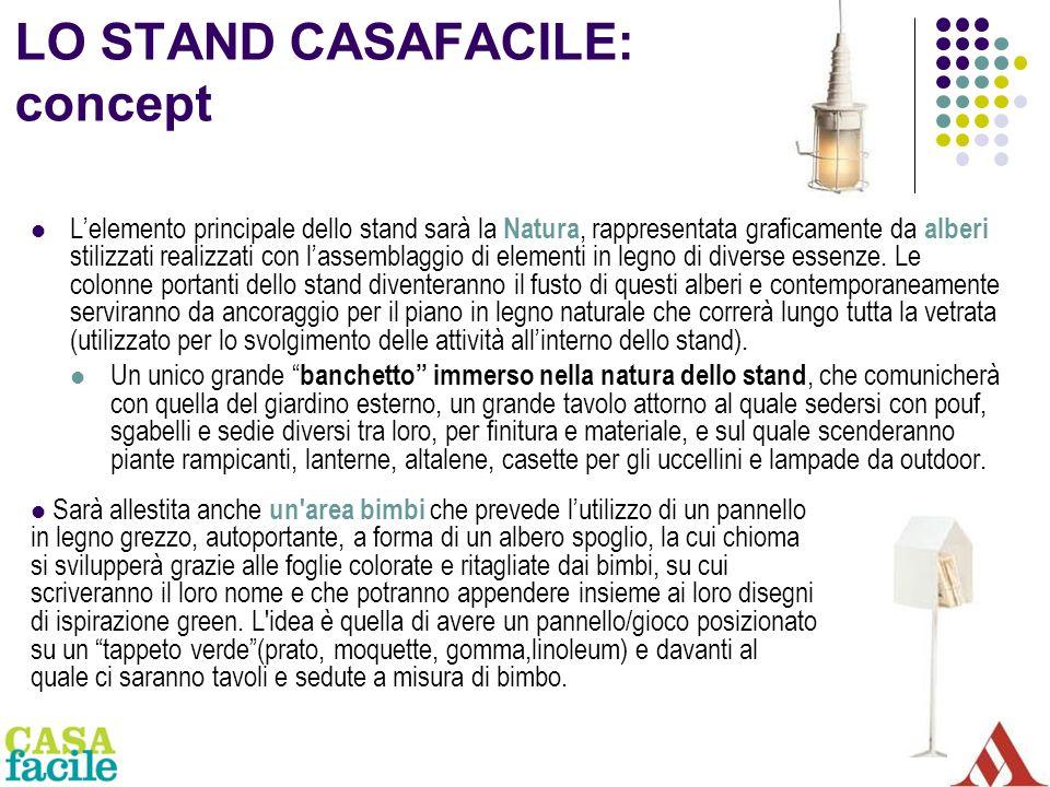 LO STAND CASAFACILE: concept Lelemento principale dello stand sarà la Natura, rappresentata graficamente da alberi stilizzati realizzati con lassemblaggio di elementi in legno di diverse essenze.