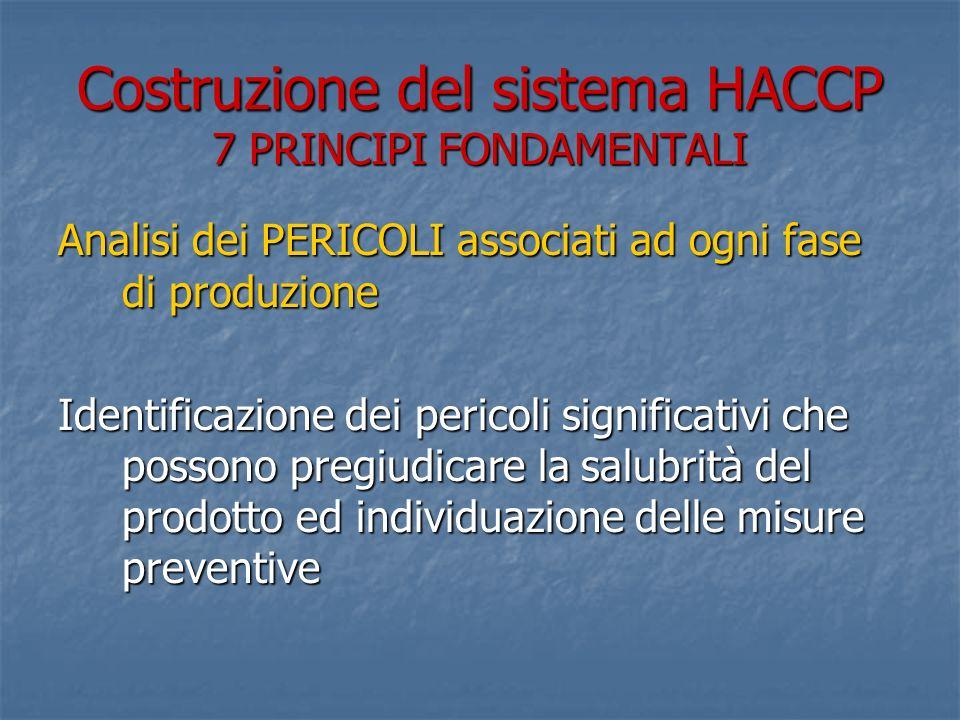 Costruzione del sistema HACCP 7 PRINCIPI FONDAMENTALI Analisi dei PERICOLI associati ad ogni fase di produzione Identificazione dei pericoli significativi che possono pregiudicare la salubrità del prodotto ed individuazione delle misure preventive