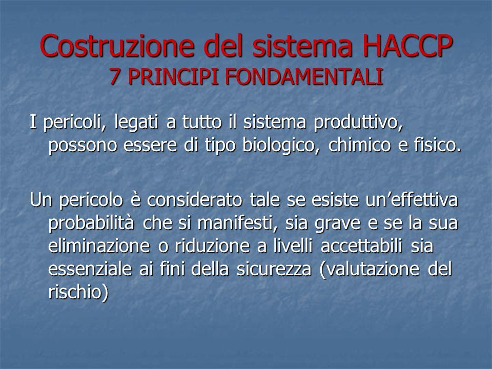 Costruzione del sistema HACCP 7 PRINCIPI FONDAMENTALI I pericoli, legati a tutto il sistema produttivo, possono essere di tipo biologico, chimico e fisico.