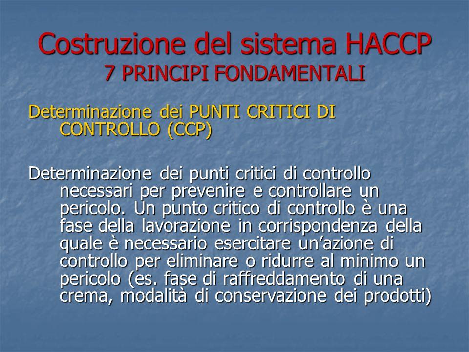 Costruzione del sistema HACCP 7 PRINCIPI FONDAMENTALI Determinazione dei PUNTI CRITICI DI CONTROLLO (CCP) Determinazione dei punti critici di controllo necessari per prevenire e controllare un pericolo.