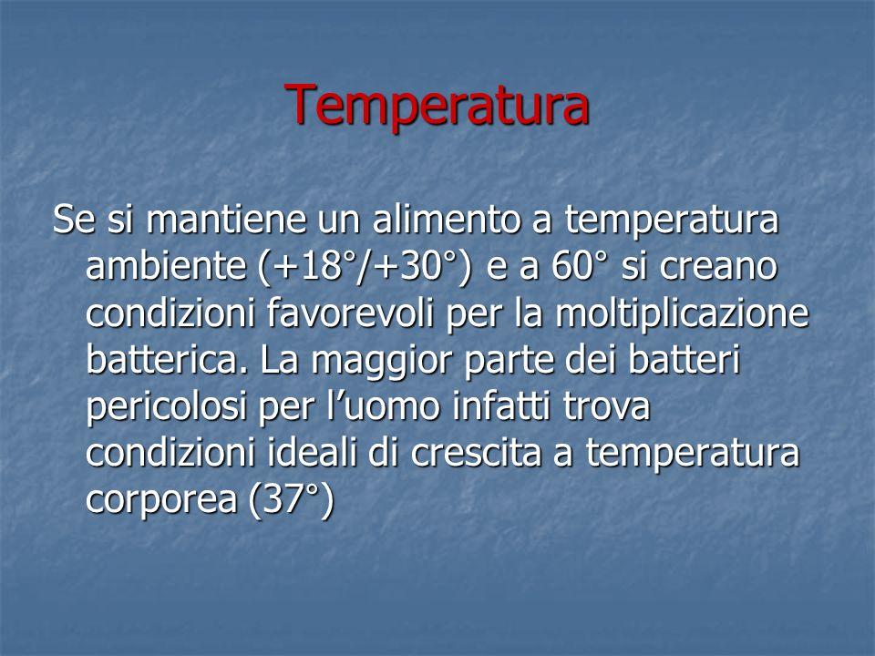 Temperatura Se si mantiene un alimento a temperatura ambiente (+18°/+30°) e a 60° si creano condizioni favorevoli per la moltiplicazione batterica. La