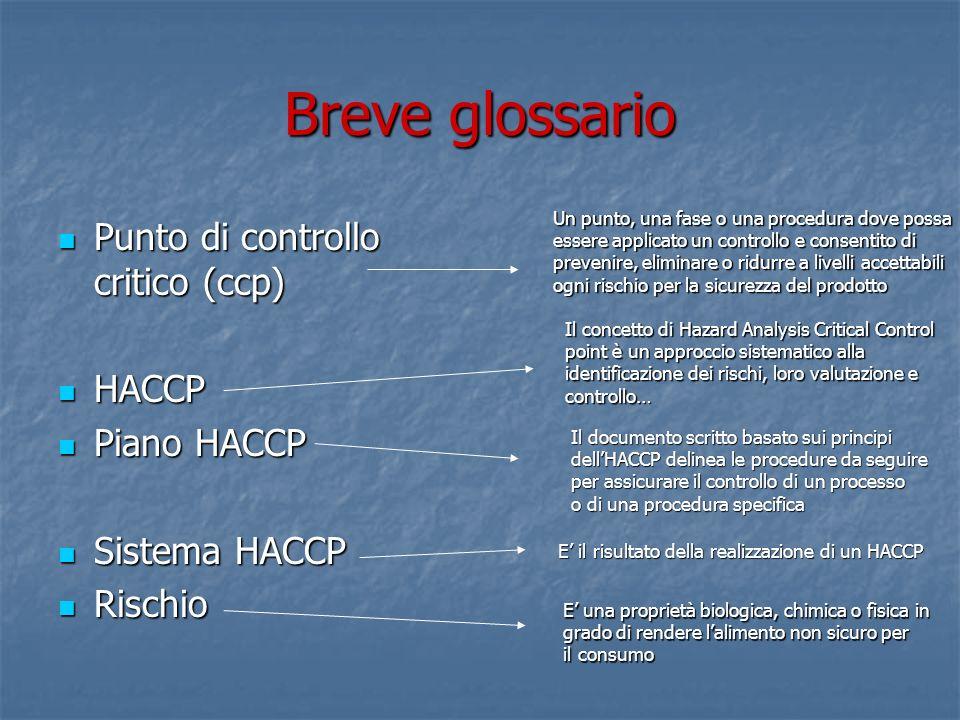 Breve glossario Punto di controllo critico (ccp) Punto di controllo critico (ccp) HACCP HACCP Piano HACCP Piano HACCP Sistema HACCP Sistema HACCP Risc