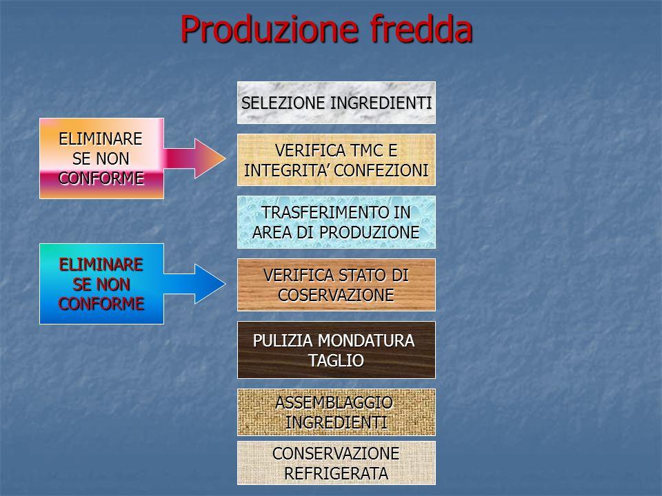 Produzione fredda SELEZIONE INGREDIENTI VERIFICA TMC E INTEGRITA CONFEZIONI TRASFERIMENTO IN AREA DI PRODUZIONE VERIFICA STATO DI COSERVAZIONE PULIZIA