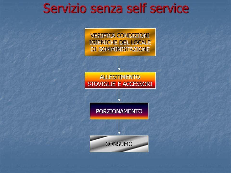 Servizio senza self service VERIFICA CONDIZIONI IGIENICHE DEL LOCALE DI SOMMINISTRZIONE ALLESTIMENTO STOVIGLIE E ACCESSORI PORZIONAMENT PORZIONAMENTO CONSUMO