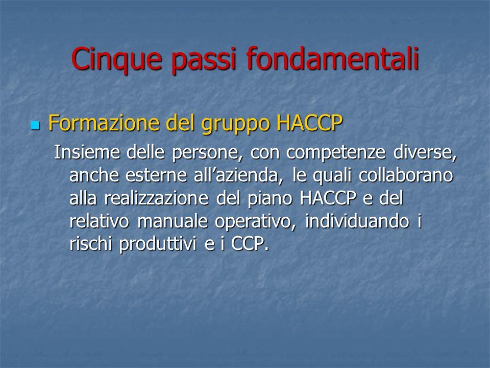 Cinque passi fondamentali Formazione del gruppo HACCP Formazione del gruppo HACCP Insieme delle persone, con competenze diverse, anche esterne allazienda, le quali collaborano alla realizzazione del piano HACCP e del relativo manuale operativo, individuando i rischi produttivi e i CCP.