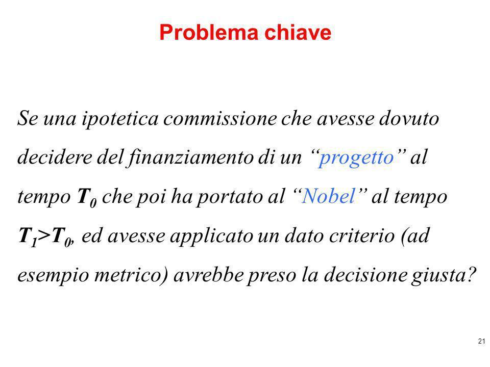 21 Problema chiave Se una ipotetica commissione che avesse dovuto decidere del finanziamento di un progetto al tempo T 0 che poi ha portato al Nobel a
