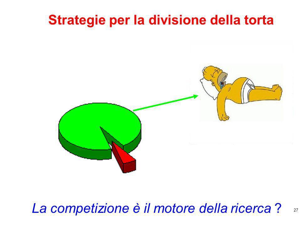 27 Strategie per la divisione della torta La competizione è il motore della ricerca