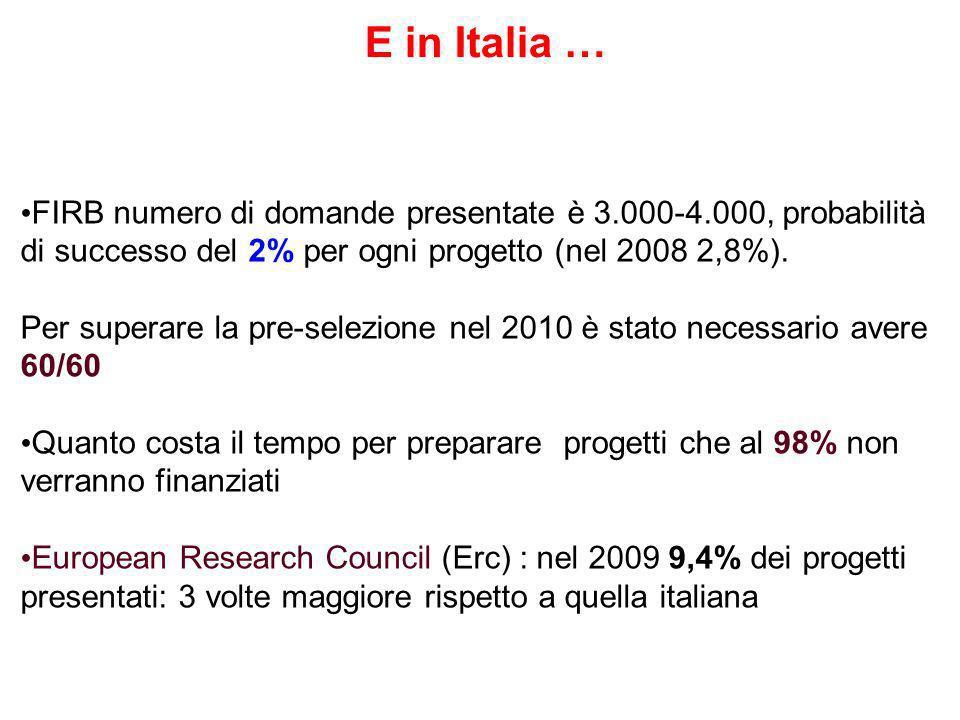 E in Italia … FIRB numero di domande presentate è 3.000-4.000, probabilità di successo del 2% per ogni progetto (nel 2008 2,8%).