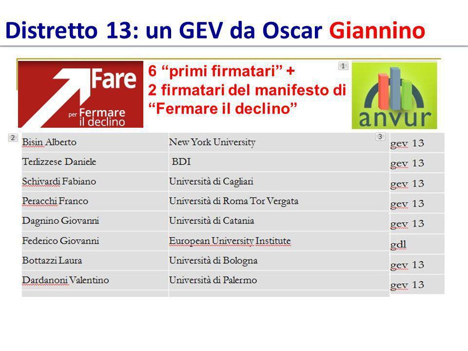Distretto 13: un GEV da Oscar Giannino 6 primi firmatari + 2 firmatari del manifesto di Fermare il declino