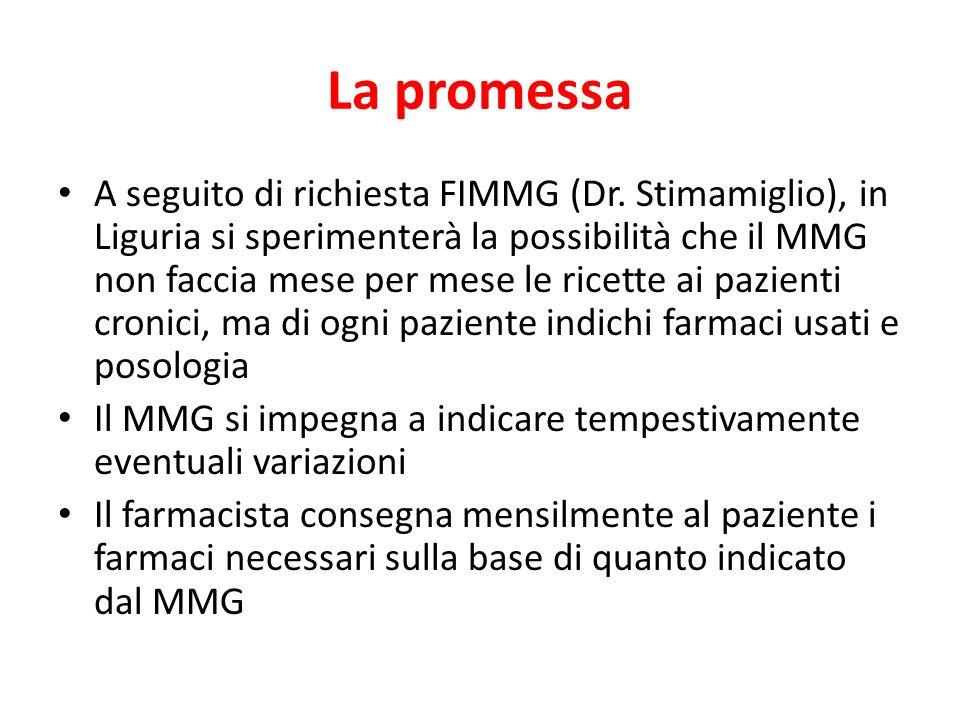 La promessa A seguito di richiesta FIMMG (Dr. Stimamiglio), in Liguria si sperimenterà la possibilità che il MMG non faccia mese per mese le ricette a