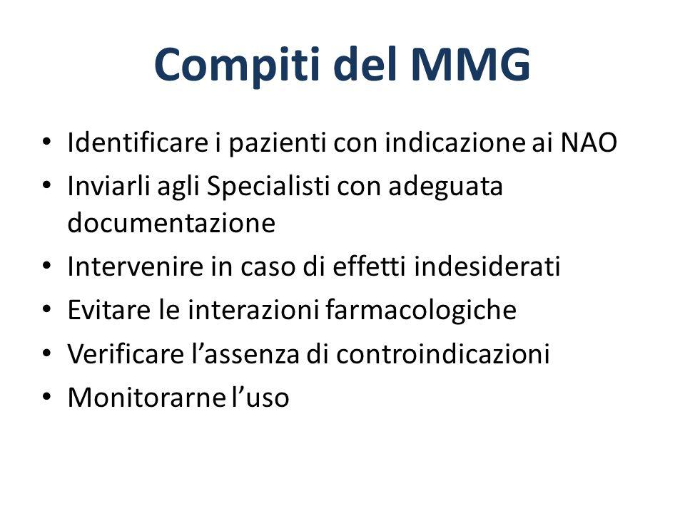 Compiti del MMG Identificare i pazienti con indicazione ai NAO Inviarli agli Specialisti con adeguata documentazione Intervenire in caso di effetti in