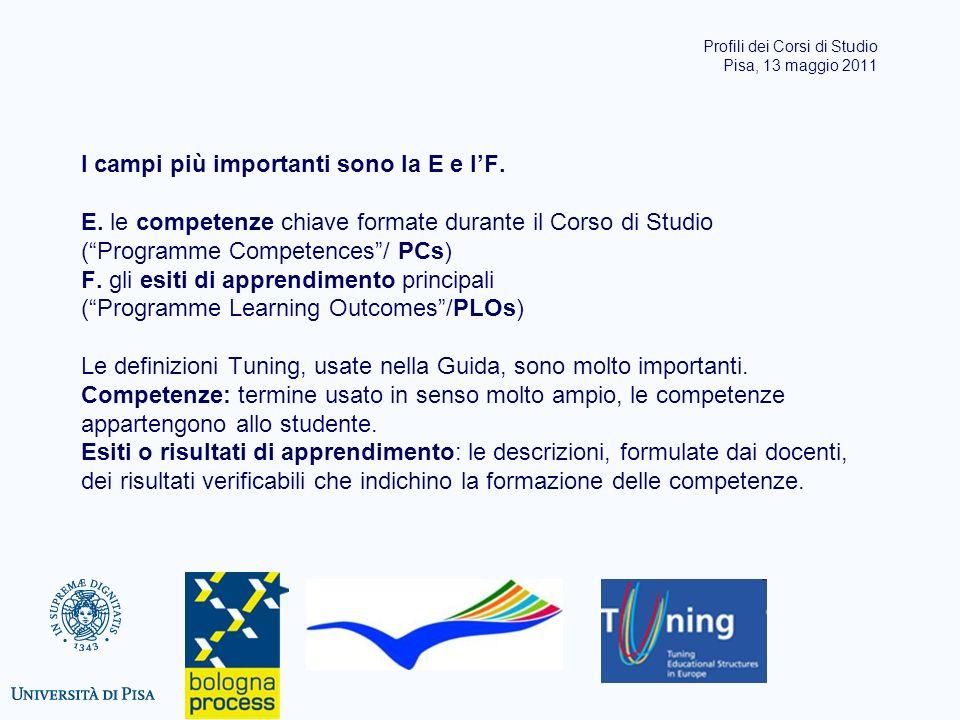 I campi più importanti sono la E e lF. E. le competenze chiave formate durante il Corso di Studio (Programme Competences/ PCs) F. gli esiti di apprend