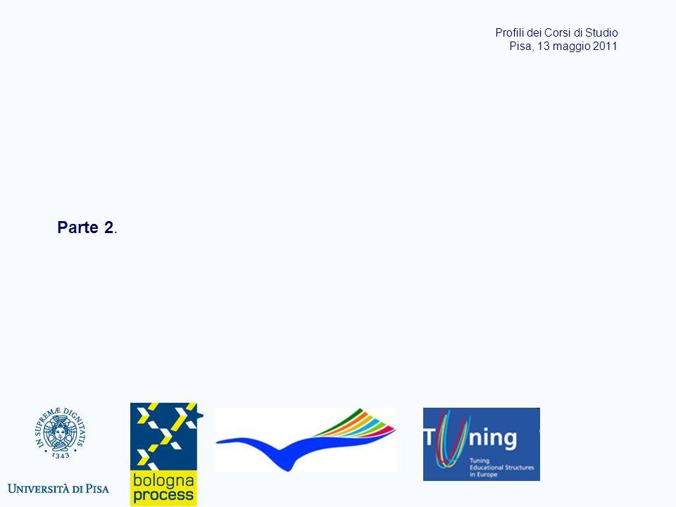 Parte 2. Profili dei Corsi di Studio Pisa, 13 maggio 2011