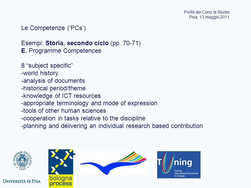 Le Competenze (PCs) Esempi: Storia, secondo ciclo (pp. 70-71) E. Programme Competences 8 subject specific -world history -analysis of documents -histo