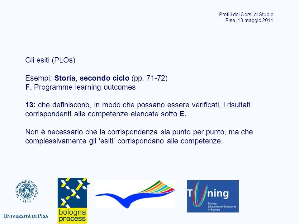 Gli esiti (PLOs) Esempi: Storia, secondo ciclo (pp. 71-72) F. Programme learning outcomes 13: che definiscono, in modo che possano essere verificati,