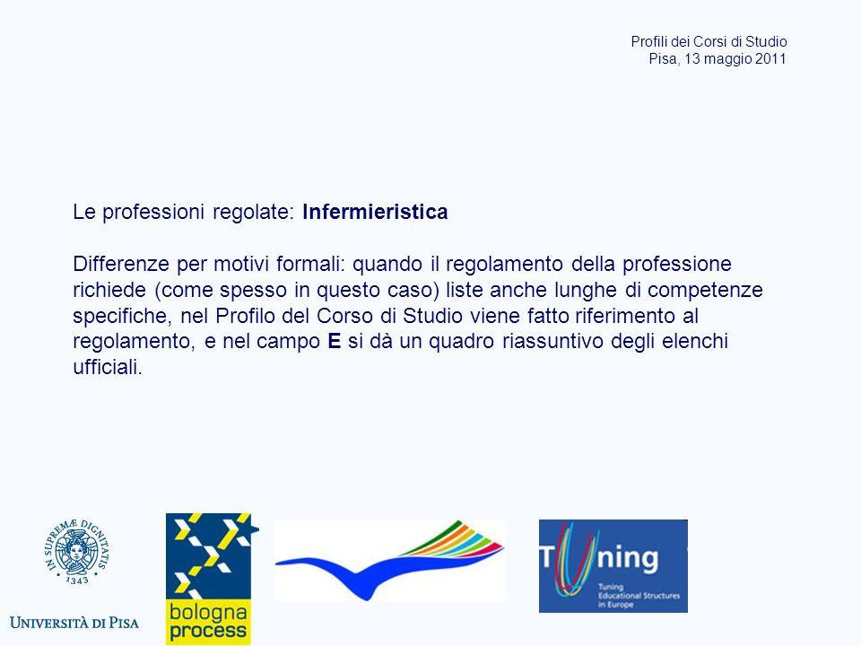 Le professioni regolate: Infermieristica Differenze per motivi formali: quando il regolamento della professione richiede (come spesso in questo caso)