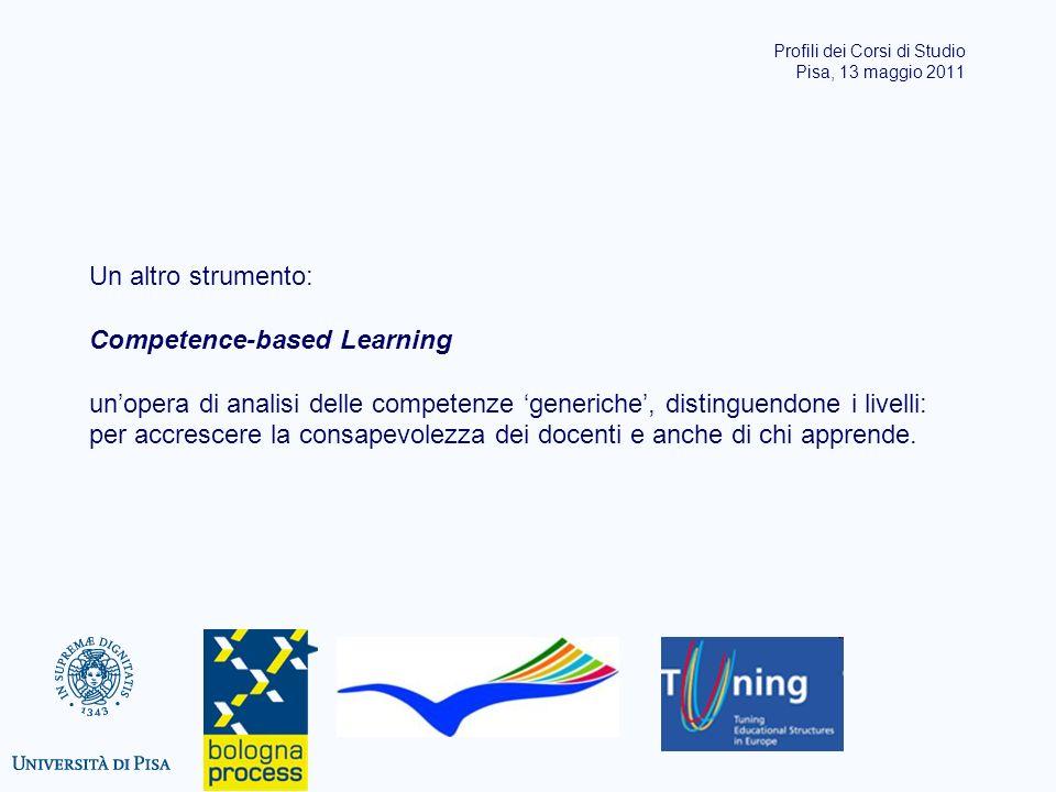 Un altro strumento: Competence-based Learning unopera di analisi delle competenze generiche, distinguendone i livelli: per accrescere la consapevolezza dei docenti e anche di chi apprende.