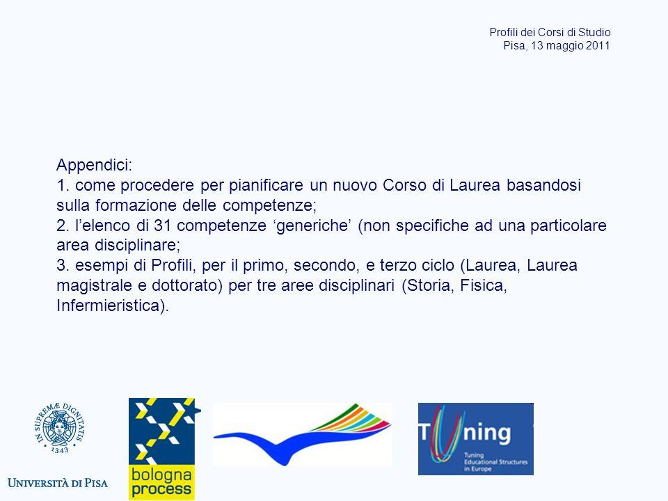 Appendici: 1. come procedere per pianificare un nuovo Corso di Laurea basandosi sulla formazione delle competenze; 2. lelenco di 31 competenze generic