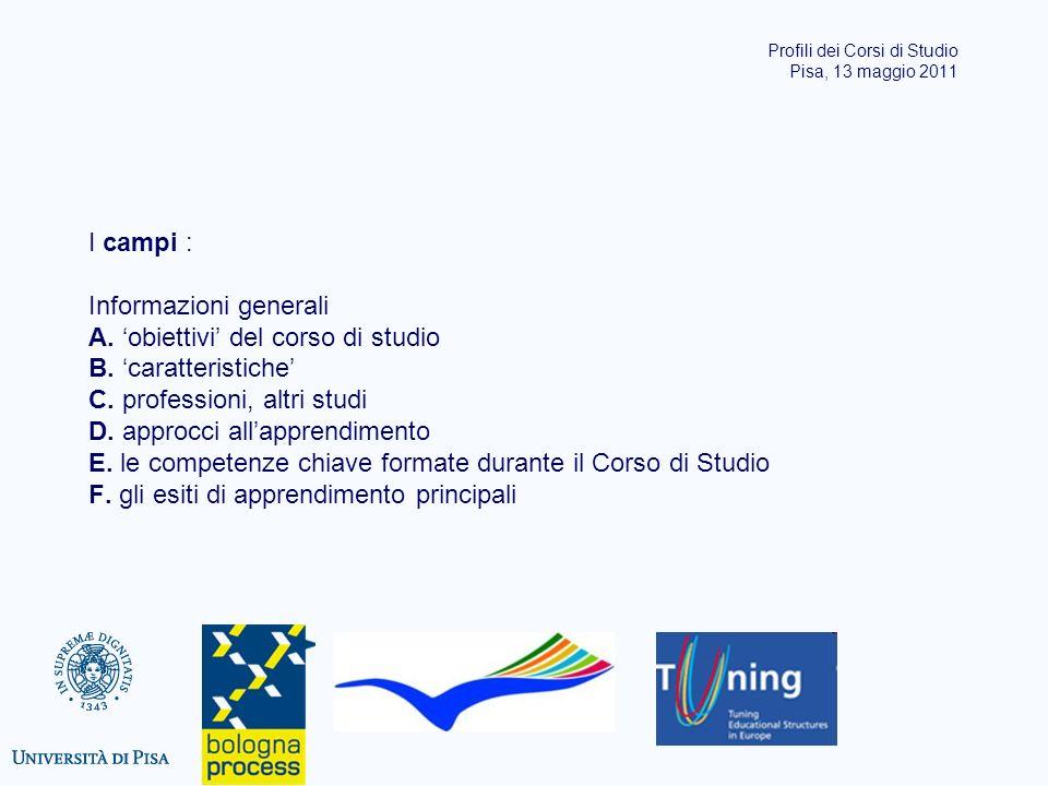 I campi : Informazioni generali A. obiettivi del corso di studio B. caratteristiche C. professioni, altri studi D. approcci allapprendimento E. le com