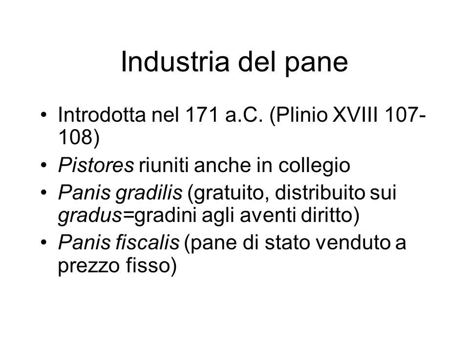 Industria del pane Introdotta nel 171 a.C. (Plinio XVIII 107- 108) Pistores riuniti anche in collegio Panis gradilis (gratuito, distribuito sui gradus