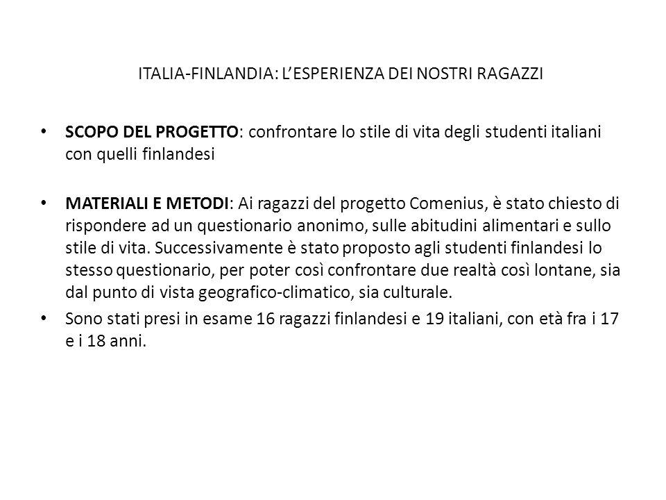 ITALIA-FINLANDIA: LESPERIENZA DEI NOSTRI RAGAZZI SCOPO DEL PROGETTO: confrontare lo stile di vita degli studenti italiani con quelli finlandesi MATERI