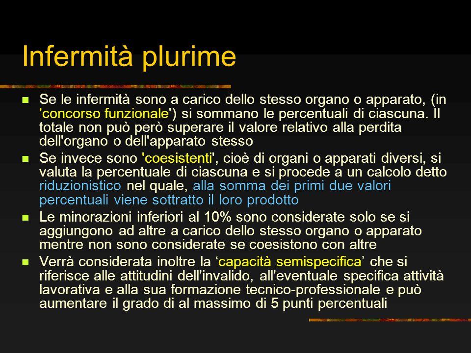 Infermità plurime Se le infermità sono a carico dello stesso organo o apparato, (in 'concorso funzionale') si sommano le percentuali di ciascuna. Il t