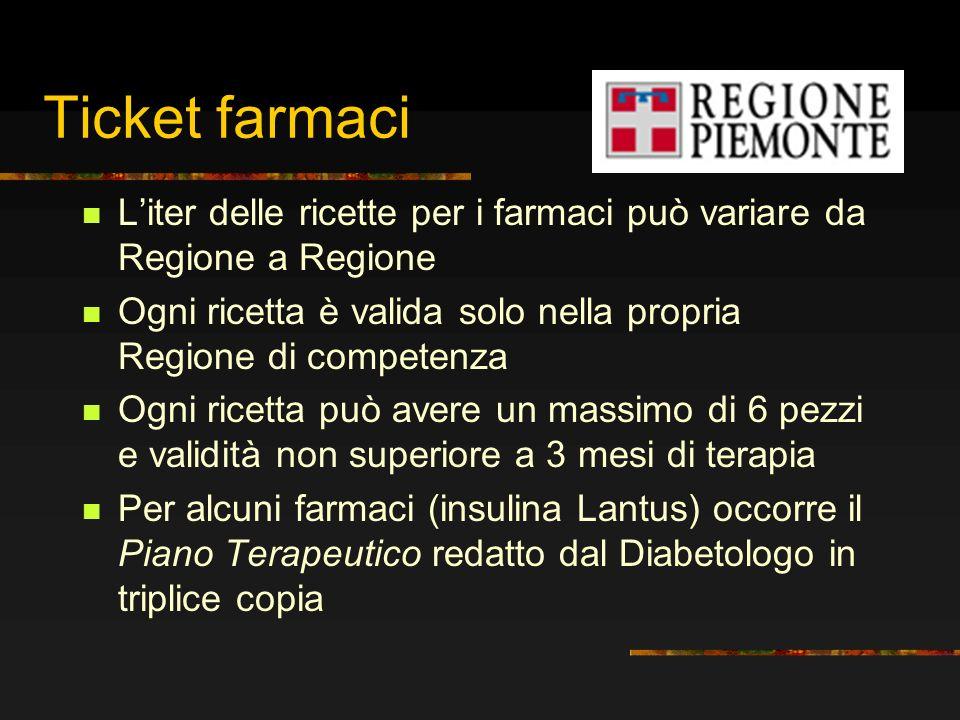 Ticket farmaci Liter delle ricette per i farmaci può variare da Regione a Regione Ogni ricetta è valida solo nella propria Regione di competenza Ogni