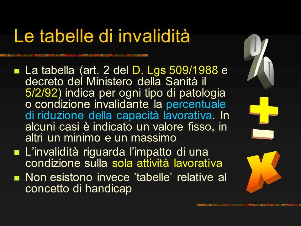 Le tabelle di invalidità La tabella (art. 2 del D. Lgs 509/1988 e decreto del Ministero della Sanità il 5/2/92) indica per ogni tipo di patologia o co