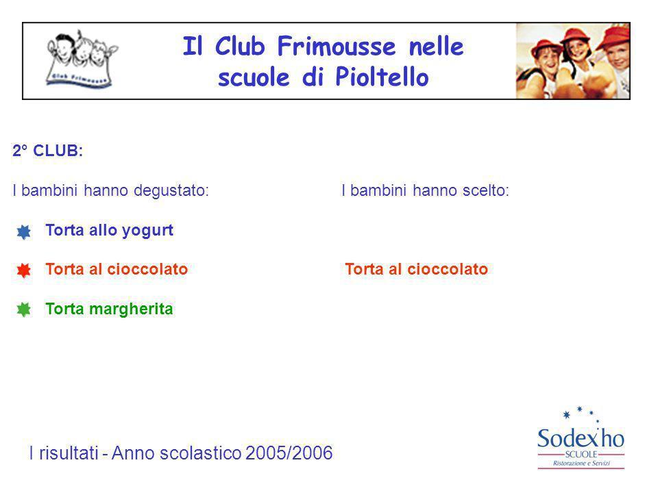 I risultati - Anno scolastico 2005/2006 I bambini hanno scelto Torta al cioccolato....scopriamo insieme la ricetta: Ingredienti per 1 persona Farina di frumento tipo 00 (30 g), uova pastorizzate (25 g), cacao amaro (8 g), burro (7 g), zucchero (7 g), vaniglia (q.b.), lievito (1 g).