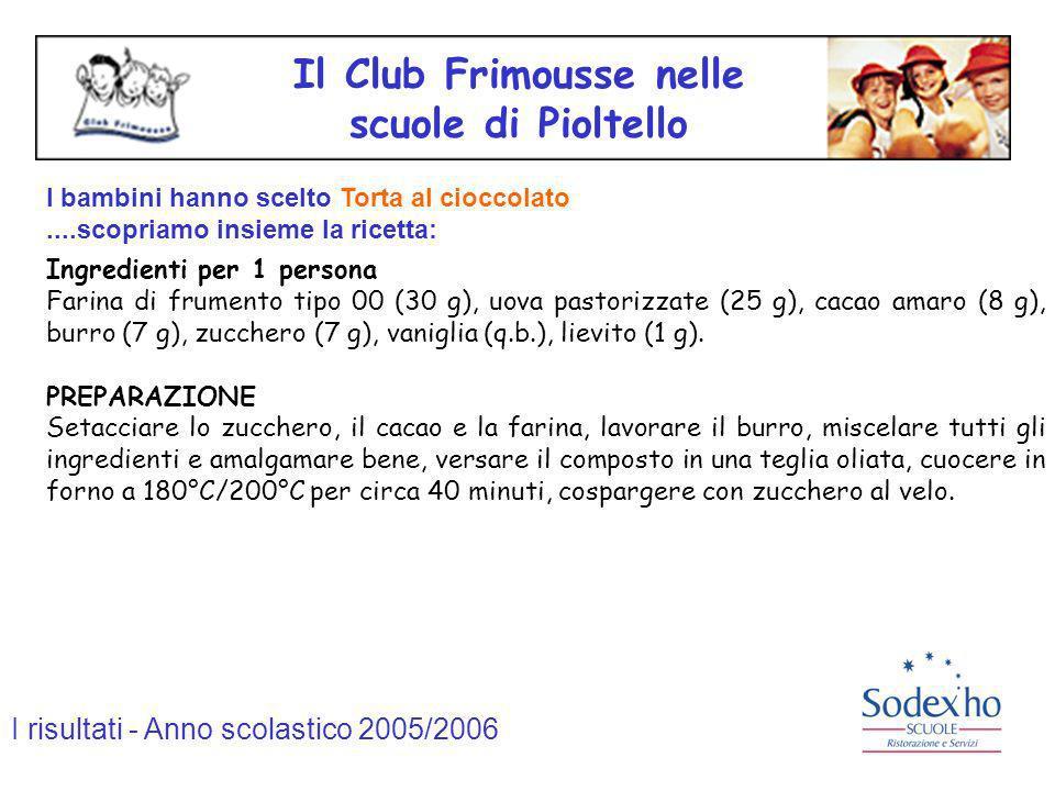I risultati - Anno scolastico 2005/2006 I bambini hanno scelto Torta al cioccolato....scopriamo insieme la ricetta: Ingredienti per 1 persona Farina d