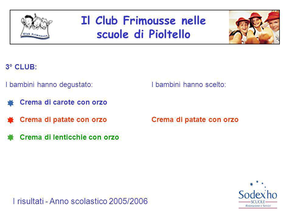 I risultati - Anno scolastico 2005/2006 I bambini hanno scelto Crema di patate con orzo....scopriamo insieme la ricetta: Ingredienti per 1 persona Patate (50g), orzo (30g), carote (30g), cipolle (6g), sedano (6g), olio extra (3g), parmigiano (4g), sale (1 pizzico).