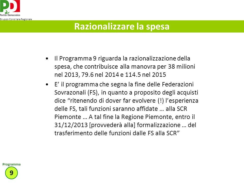 Razionalizzare la spesa Il Programma 9 riguarda la razionalizzazione della spesa, che contribuisce alla manovra per 38 milioni nel 2013, 79.6 nel 2014 e 114.5 nel 2015 E il programma che segna la fine delle Federazioni Sovrazonali (FS), in quanto a proposito degli acquisti dice ritenendo di dover far evolvere (!) lesperienza delle FS, tali funzioni saranno affidate … alla SCR Piemonte … A tal fine la Regione Piemonte, entro il 31/12/2013 [provvederà alla] formalizzazione … del trasferimento delle funzioni dalle FS alla SCR 9 Programma Gruppo Consiliare Regionale