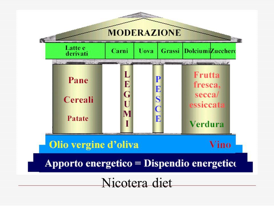 Nicotera diet