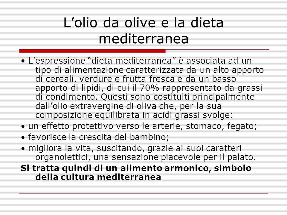 Lolio da olive e la dieta mediterranea Lespressione dieta mediterranea è associata ad un tipo di alimentazione caratterizzata da un alto apporto di ce