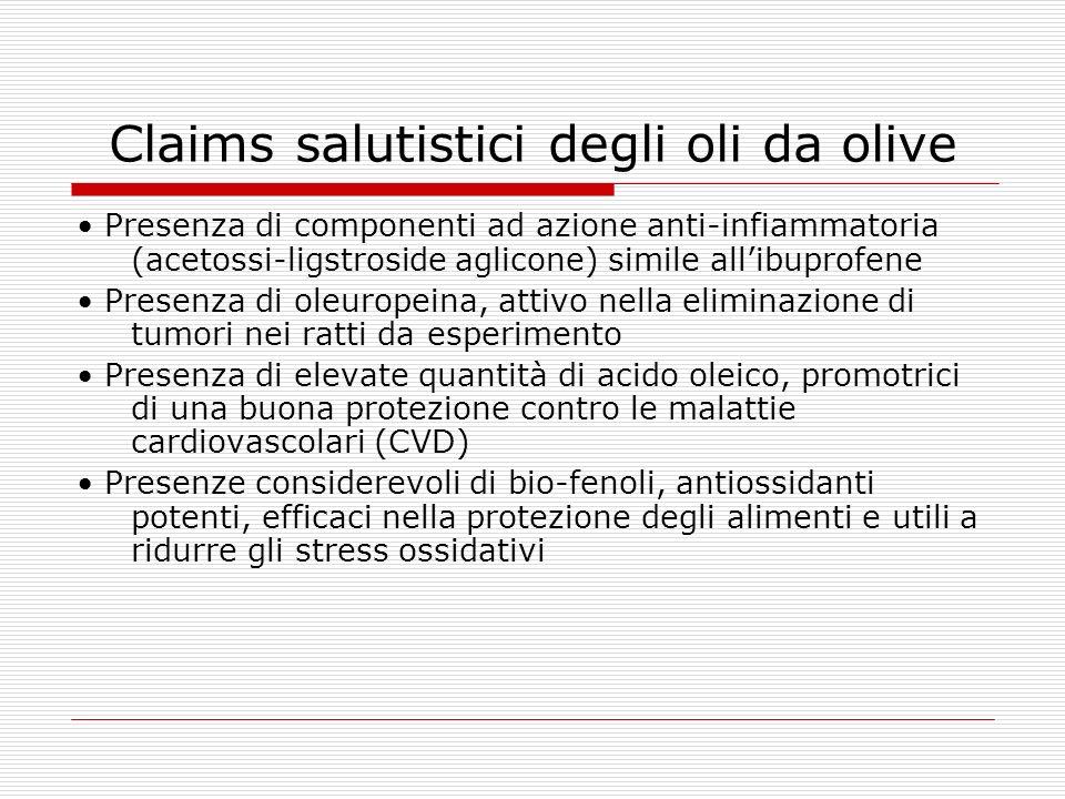 Claims salutistici degli oli da olive Presenza di componenti ad azione anti-infiammatoria (acetossi-ligstroside aglicone) simile allibuprofene Presenz