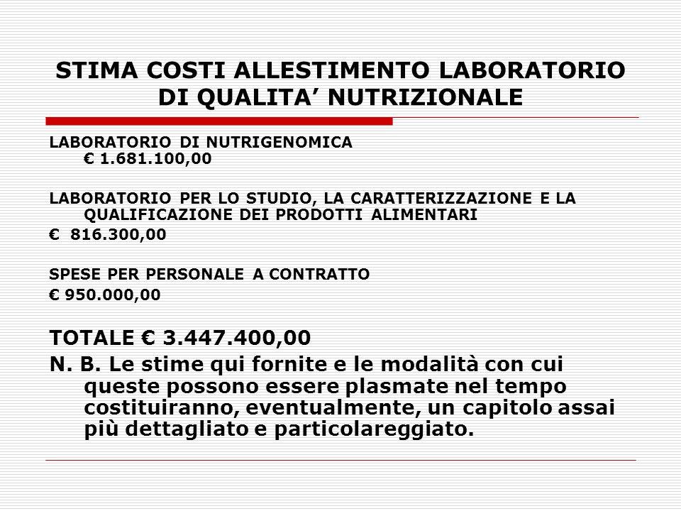 STIMA COSTI ALLESTIMENTO LABORATORIO DI QUALITA NUTRIZIONALE LABORATORIO DI NUTRIGENOMICA 1.681.100,00 LABORATORIO PER LO STUDIO, LA CARATTERIZZAZIONE