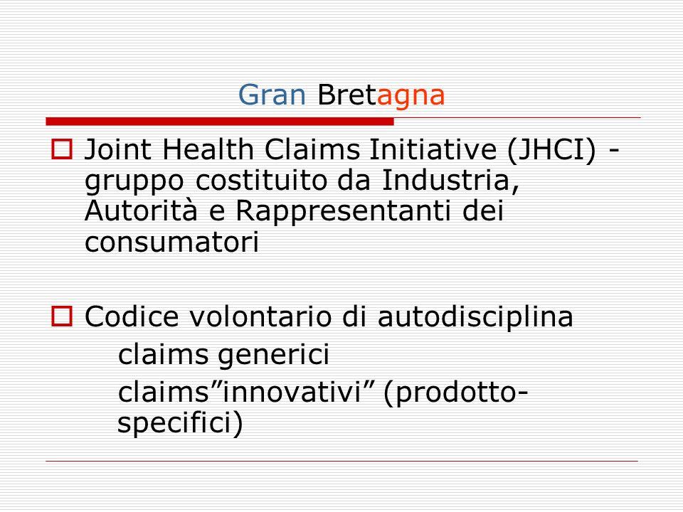Gran Bretagna Joint Health Claims Initiative (JHCI) - gruppo costituito da Industria, Autorità e Rappresentanti dei consumatori Codice volontario di a