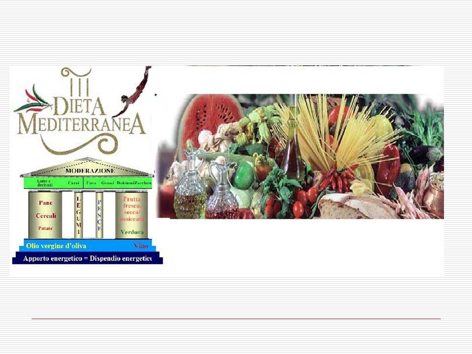 La scienza riconosce come dieta mediterranea di riferimento la dieta di Nicotera Food habits in a southern Italian town (Nicotera) in 1960 and 1996: still a reference Italian Mediterranean diet.