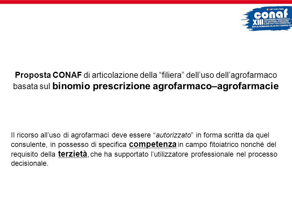 Proposta CONAF di articolazione della filiera delluso dellagrofarmaco basata sul binomio prescrizione agrofarmaco–agrofarmacie Il ricorso alluso di ag