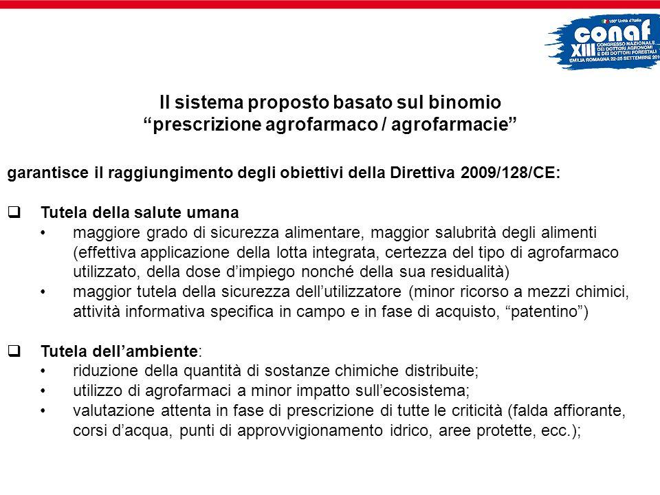 Il sistema proposto basato sul binomio prescrizione agrofarmaco / agrofarmacie garantisce il raggiungimento degli obiettivi della Direttiva 2009/128/C