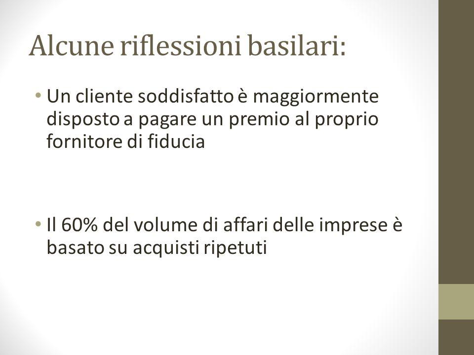 Alcune riflessioni basilari: Un cliente soddisfatto è maggiormente disposto a pagare un premio al proprio fornitore di fiducia Il 60% del volume di affari delle imprese è basato su acquisti ripetuti