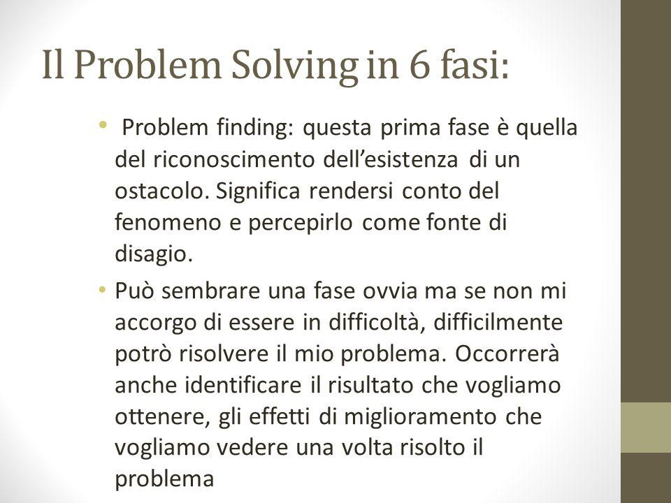 Il Problem Solving in 6 fasi: Problem finding: questa prima fase è quella del riconoscimento dellesistenza di un ostacolo.