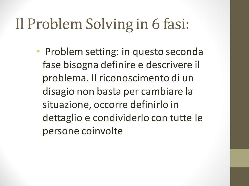 Il Problem Solving in 6 fasi: Problem setting: in questo seconda fase bisogna definire e descrivere il problema. Il riconoscimento di un disagio non b