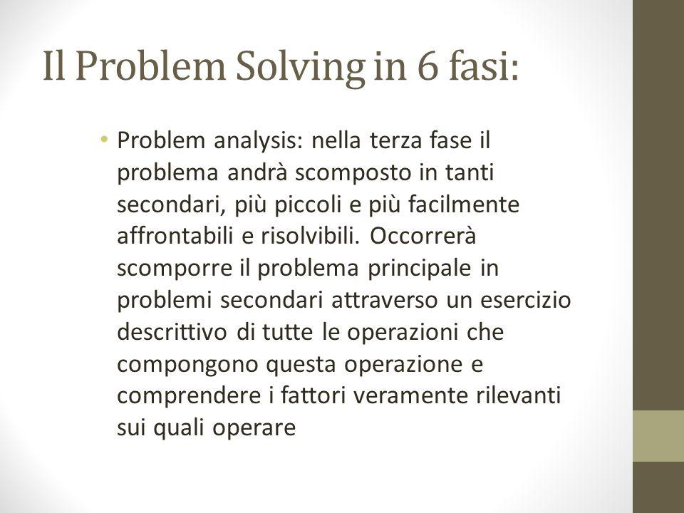 Il Problem Solving in 6 fasi: Problem analysis: nella terza fase il problema andrà scomposto in tanti secondari, più piccoli e più facilmente affrontabili e risolvibili.